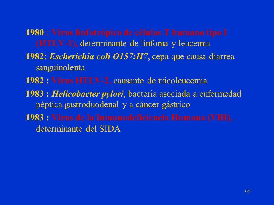 1980 : Virus linfotrópico de células T humano tipo I (HTLV-1), determinante de linfoma y leucemia