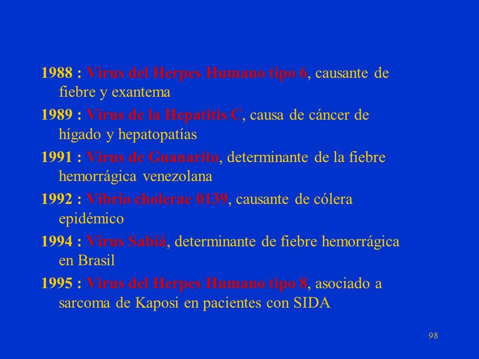 1988 : Virus del Herpes Humano tipo 6, causante de fiebre y exantema