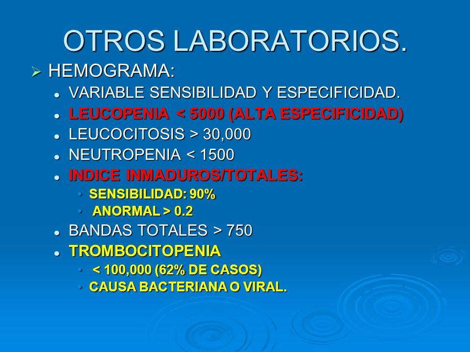 OTROS LABORATORIOS. HEMOGRAMA: VARIABLE SENSIBILIDAD Y ESPECIFICIDAD.