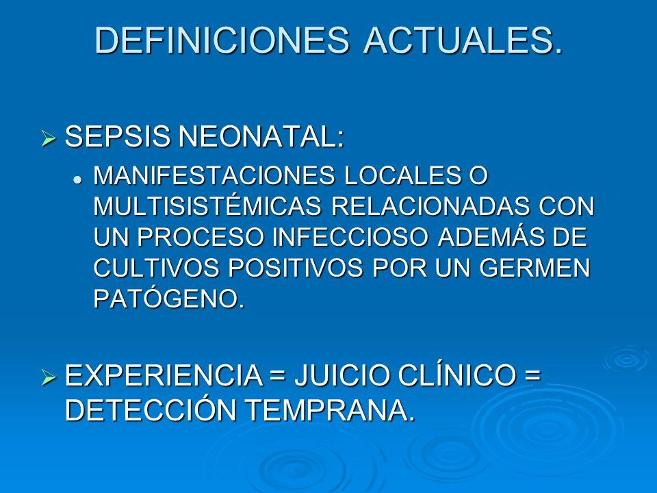DEFINICIONES ACTUALES.
