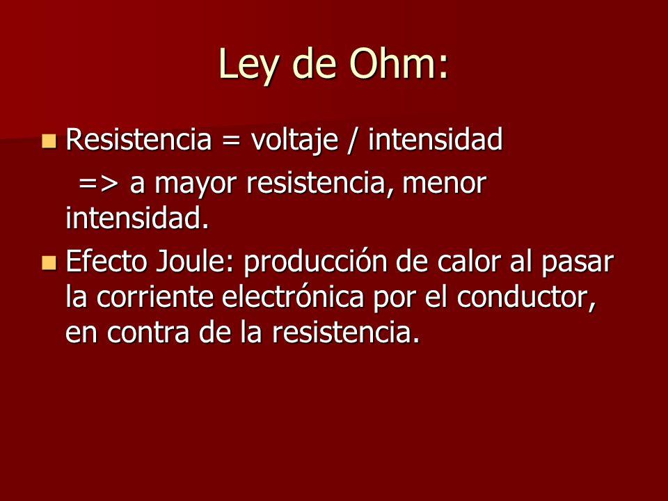 Ley de Ohm: Resistencia = voltaje / intensidad