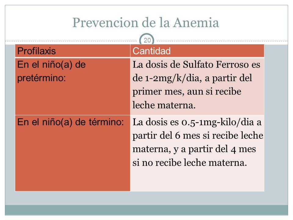 Prevencion de la Anemia