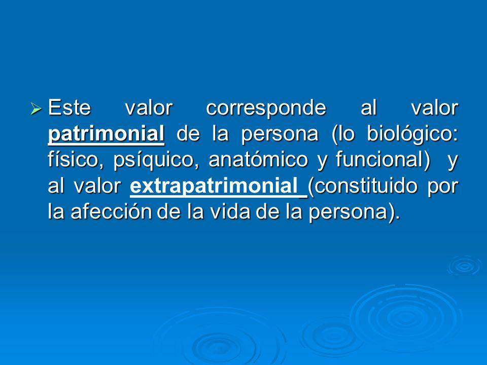 Este valor corresponde al valor patrimonial de la persona (lo biológico: físico, psíquico, anatómico y funcional) y al valor extrapatrimonial (constituido por la afección de la vida de la persona).