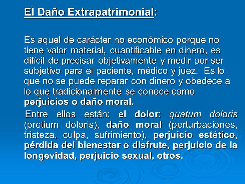 El Daño Extrapatrimonial: