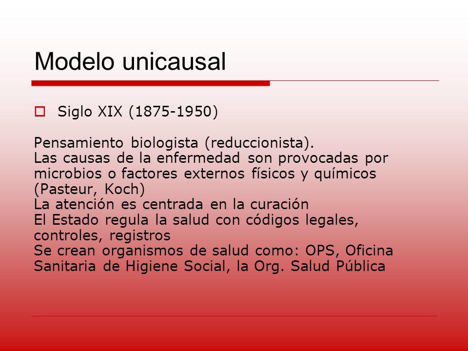 Modelo unicausal Siglo XIX (1875-1950)