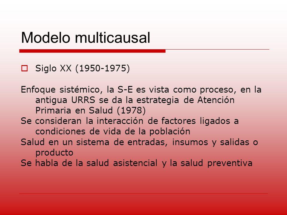 Modelo multicausal Siglo XX (1950-1975)