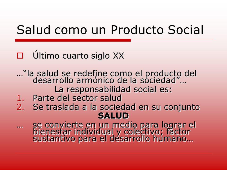 Salud como un Producto Social