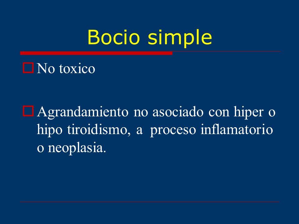 Bocio simple No toxico.