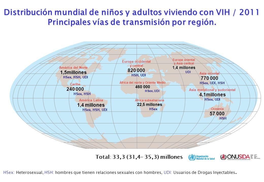 Distribución mundial de niños y adultos viviendo con VIH / 2011