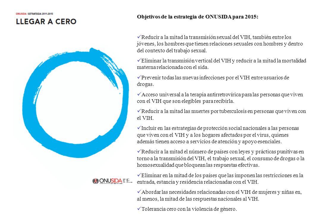 Objetivos de la estrategia de ONUSIDA para 2015:
