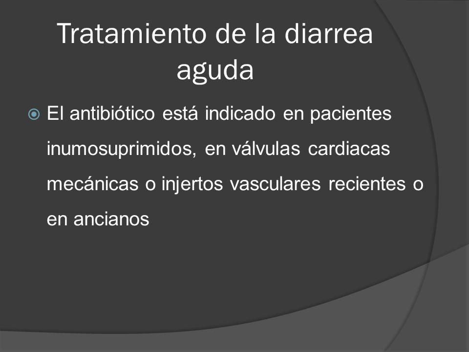 Tratamiento de la diarrea aguda