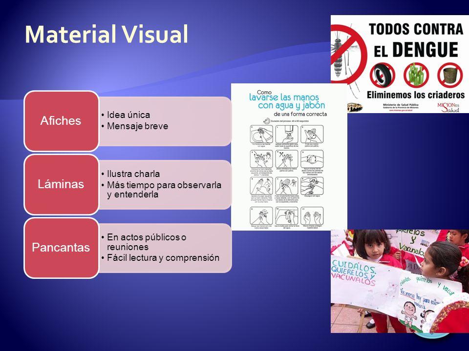 Material Visual 6 Afiches Idea única Mensaje breve Láminas