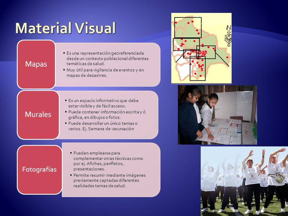 Material Visual Mapas Murales Fotografías
