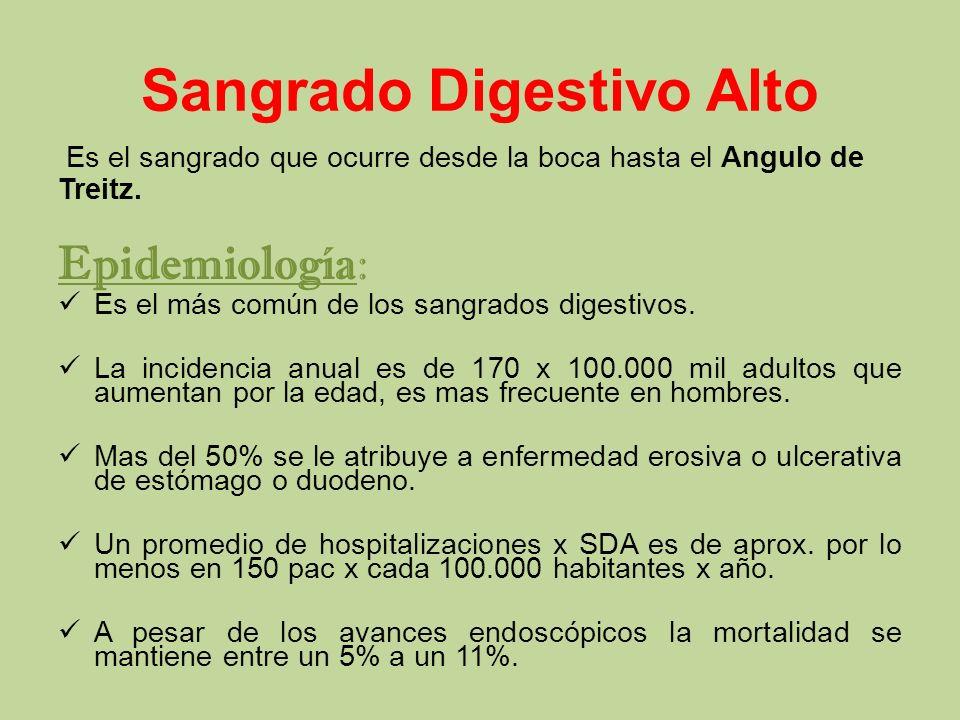 Sangrado Digestivo Alto