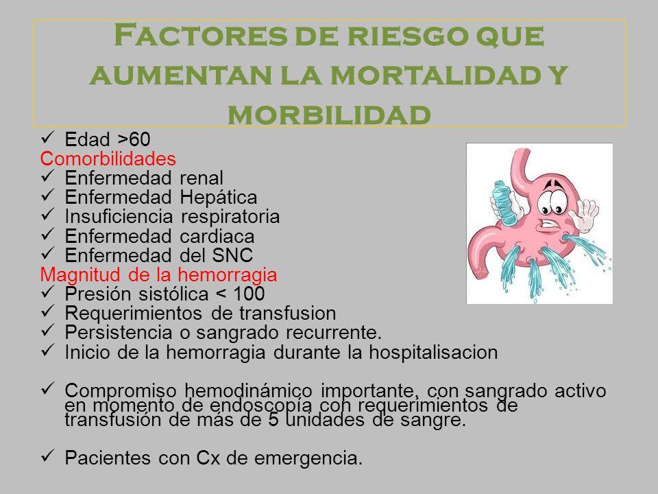 Factores de riesgo que aumentan la mortalidad y morbilidad