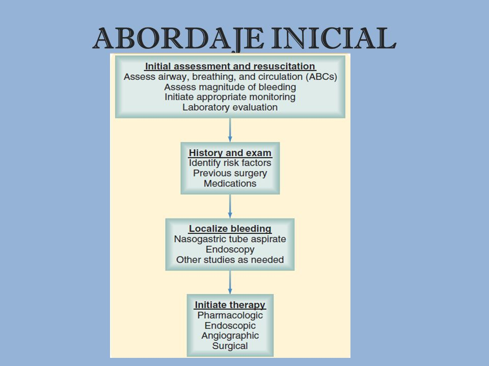 ABORDAJE INICIAL