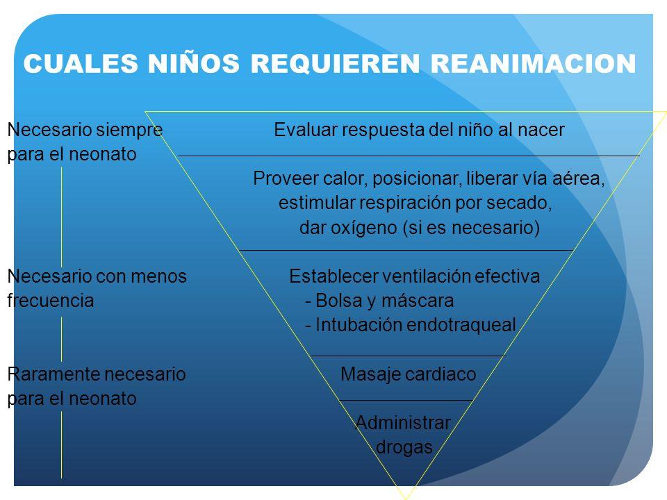 CUALES NIÑOS REQUIEREN REANIMACION