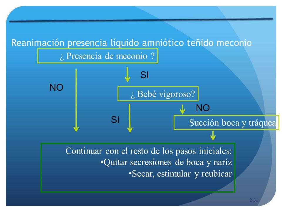 Reanimación presencia líquido amniótico teñido meconio