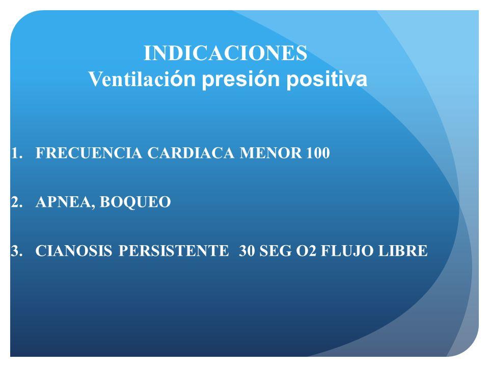 Ventilación presión positiva