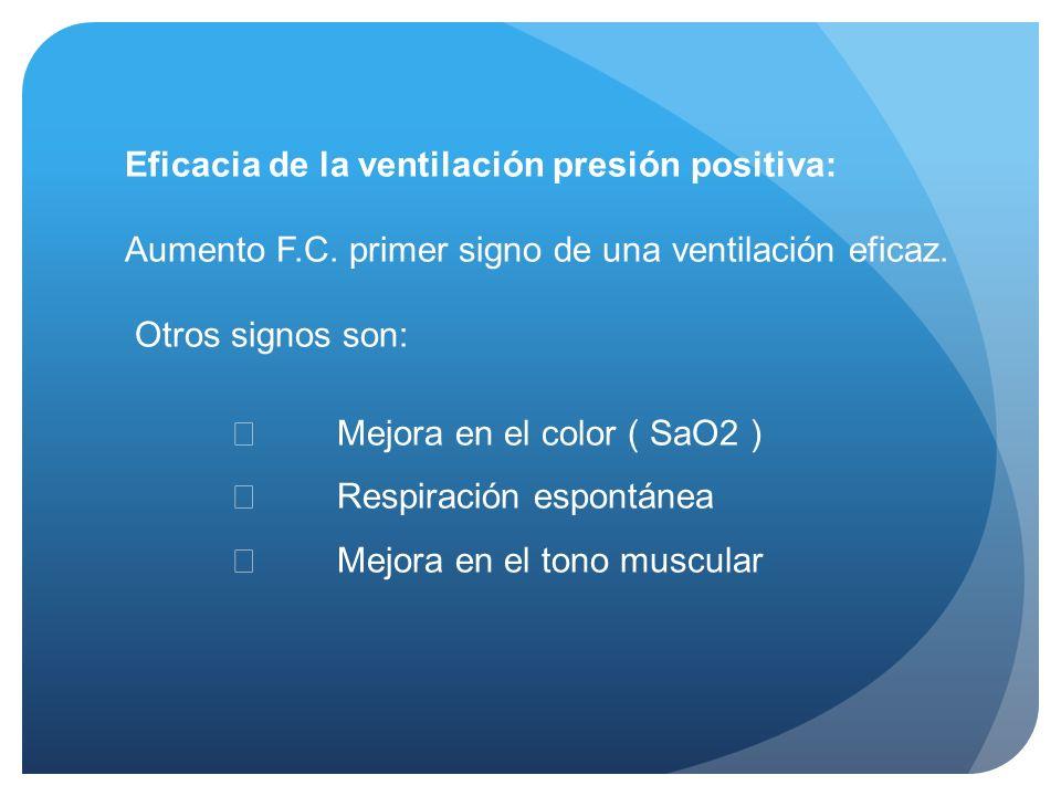Eficacia de la ventilación presión positiva: