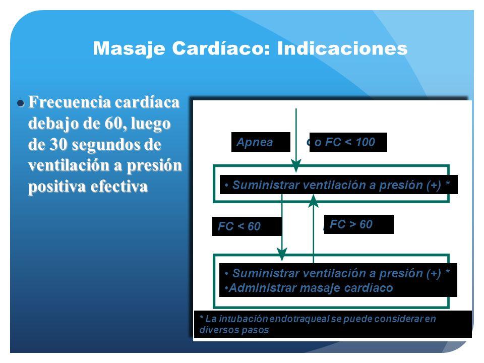 Masaje Cardíaco: Indicaciones