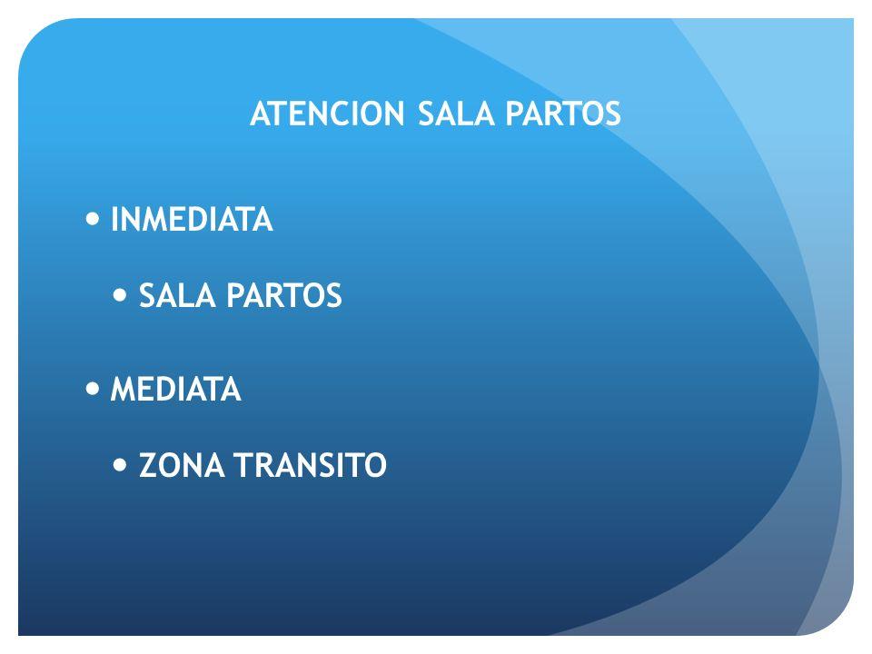ATENCION SALA PARTOS INMEDIATA SALA PARTOS MEDIATA ZONA TRANSITO