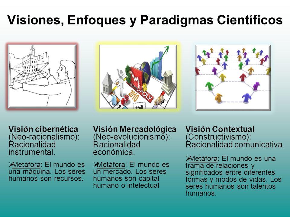 Visiones, Enfoques y Paradigmas Científicos