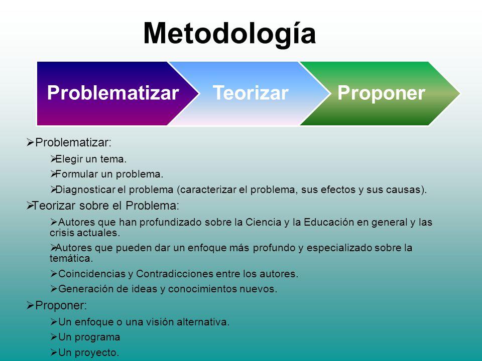 Metodología Problematizar: Teorizar sobre el Problema: Proponer:
