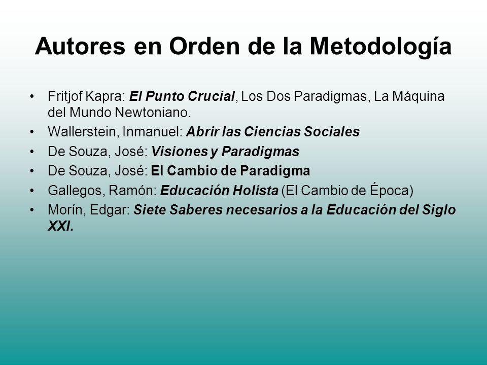 Autores en Orden de la Metodología