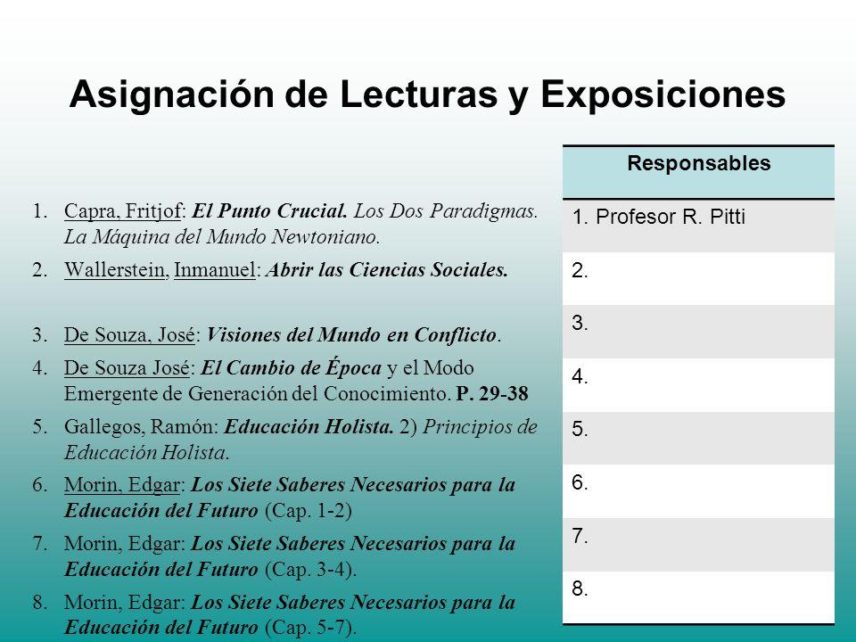 Asignación de Lecturas y Exposiciones
