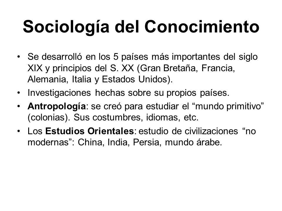 Sociología del Conocimiento