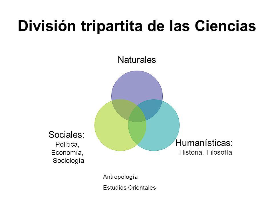 División tripartita de las Ciencias