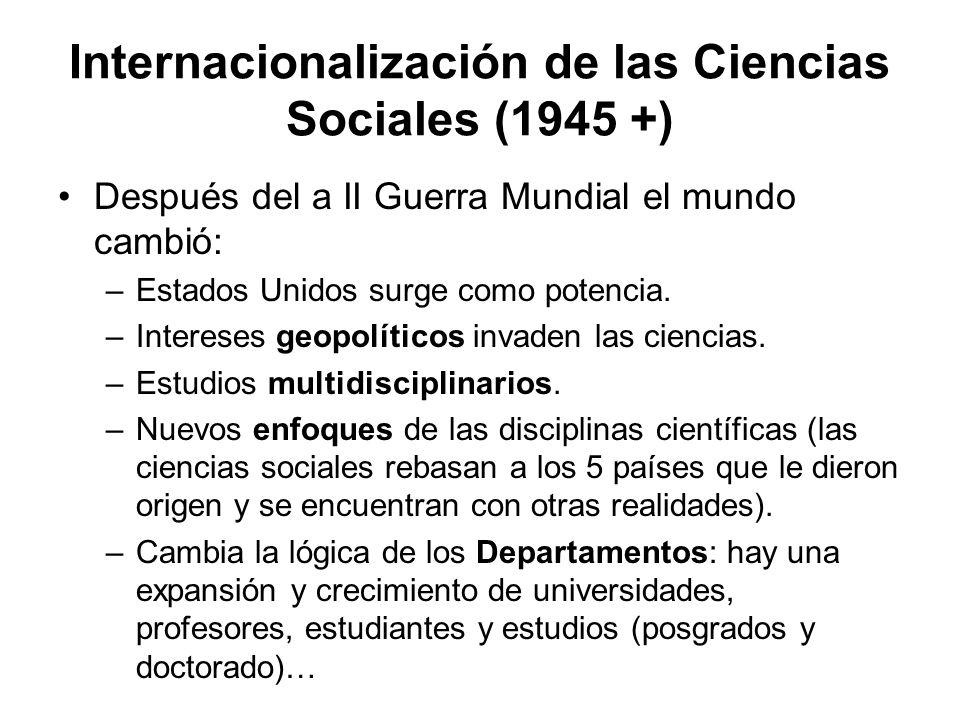 Internacionalización de las Ciencias Sociales (1945 +)