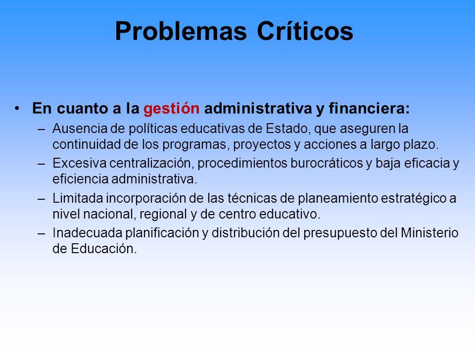 Problemas Críticos En cuanto a la gestión administrativa y financiera: