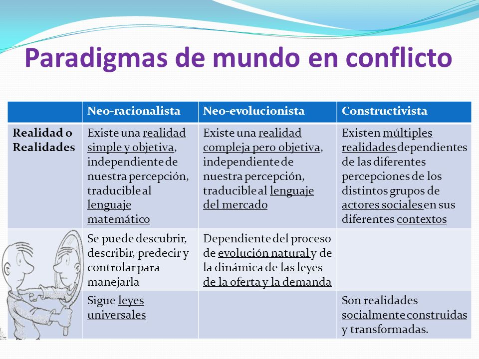 Paradigmas de mundo en conflicto