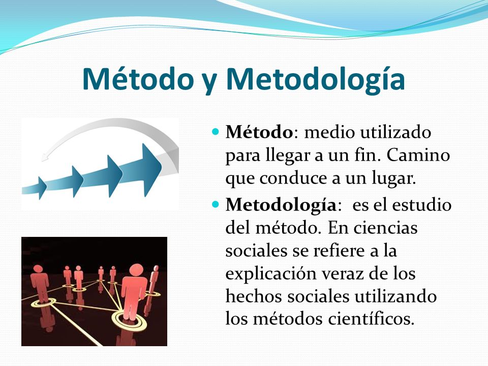 Método y Metodología Método: medio utilizado para llegar a un fin. Camino que conduce a un lugar.