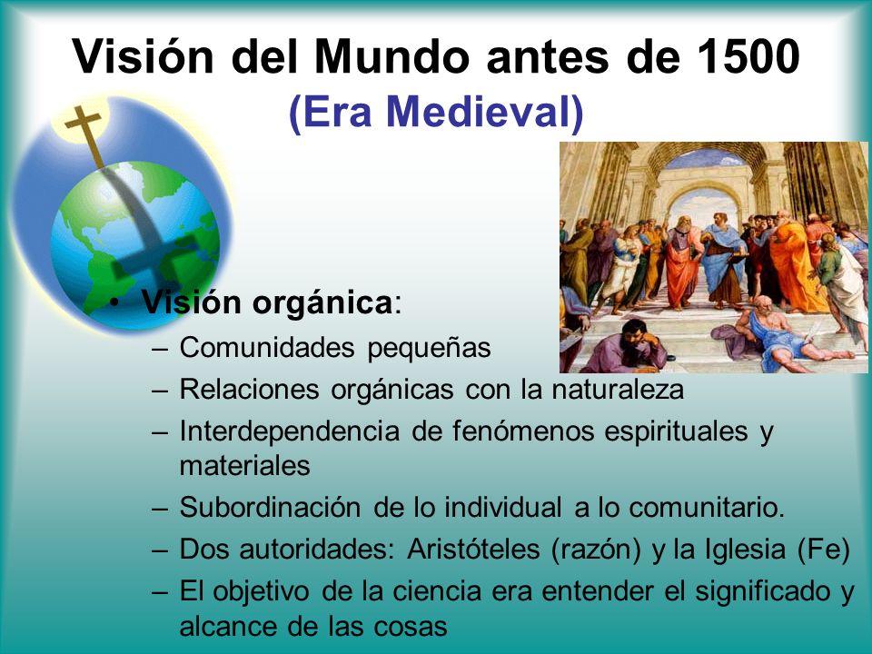 Visión del Mundo antes de 1500 (Era Medieval)