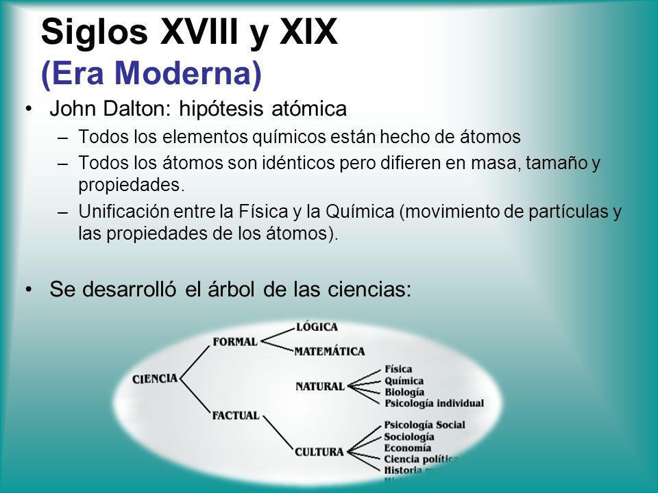 Siglos XVIII y XIX (Era Moderna)