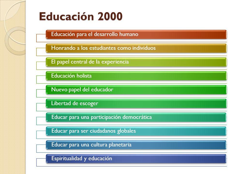 Educación 2000 Educación para el desarrollo humano