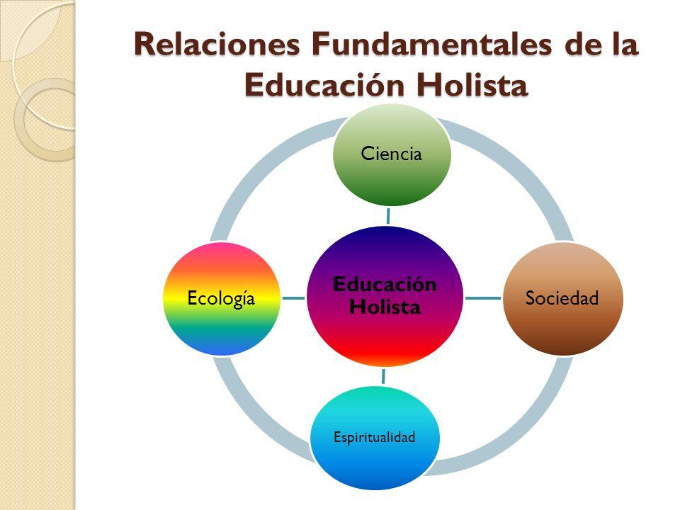 Relaciones Fundamentales de la Educación Holista
