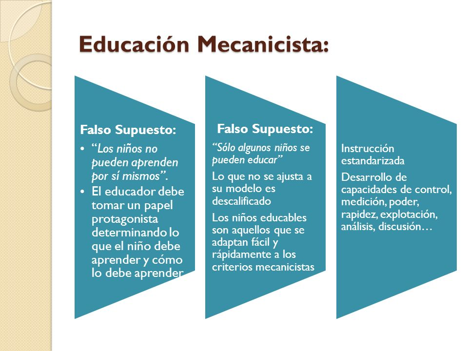 Educación Mecanicista: