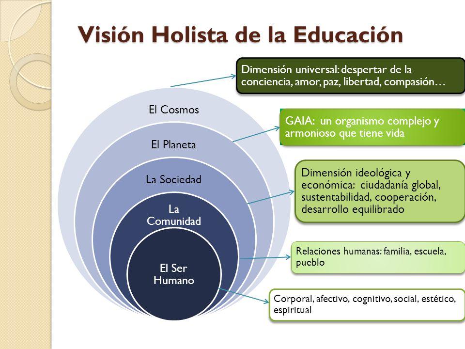 Visión Holista de la Educación