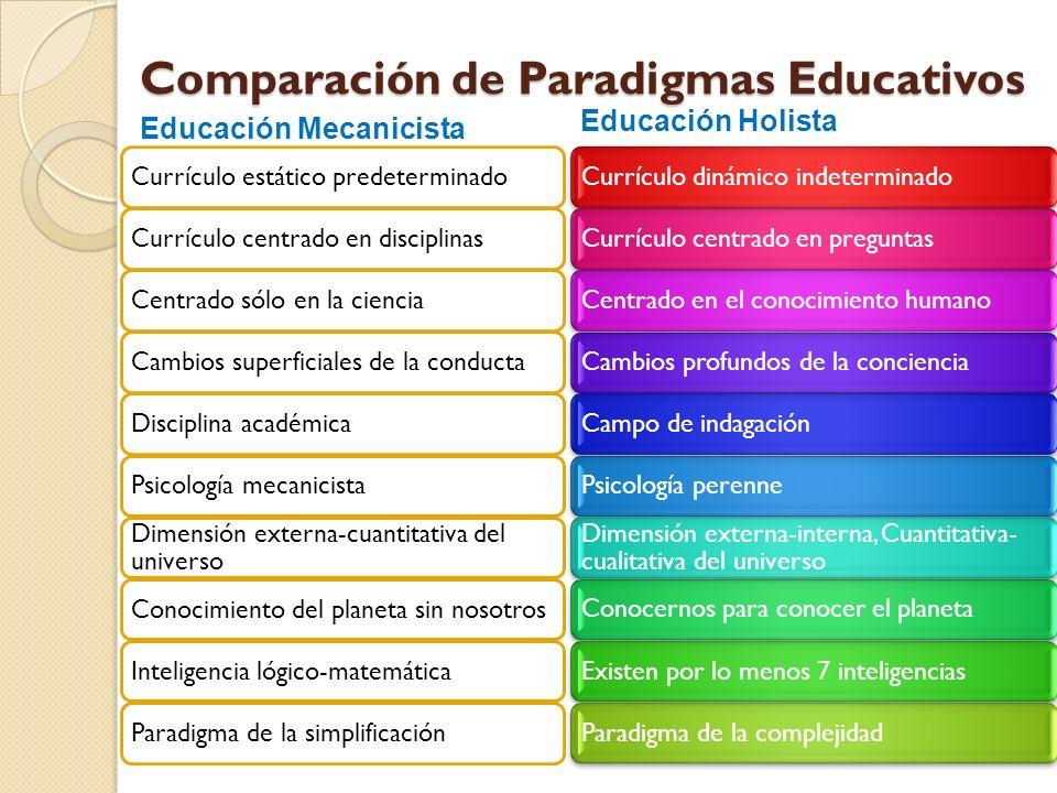Comparación de Paradigmas Educativos