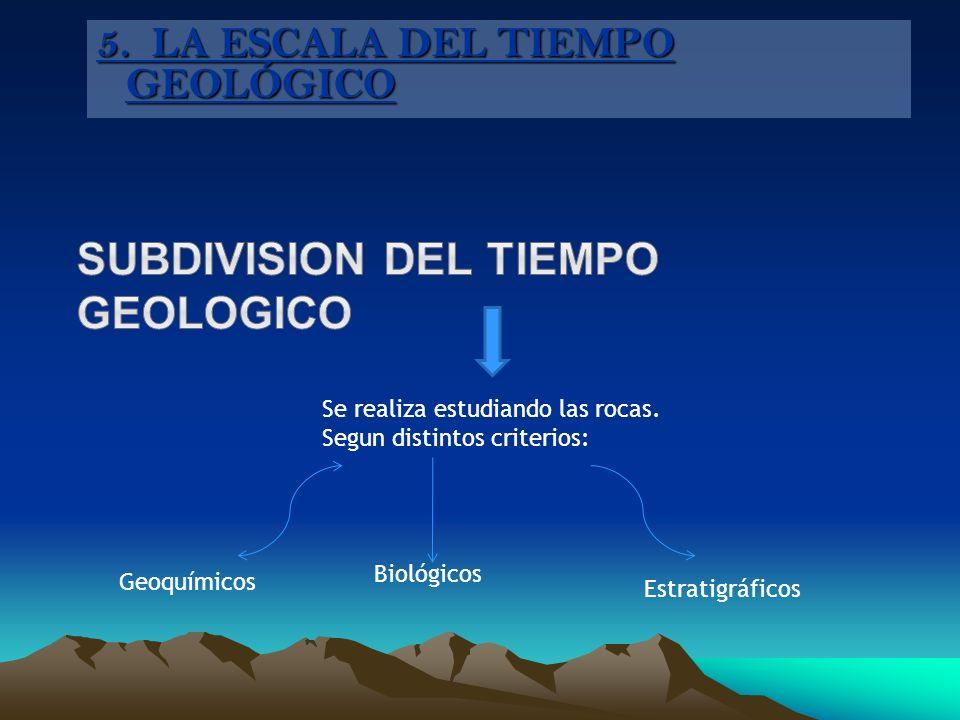 Subdivision del tiempo geologico