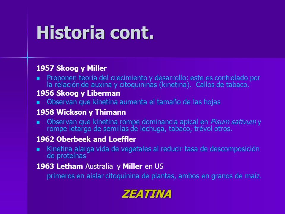 Historia cont. ZEATINA 1957 Skoog y Miller