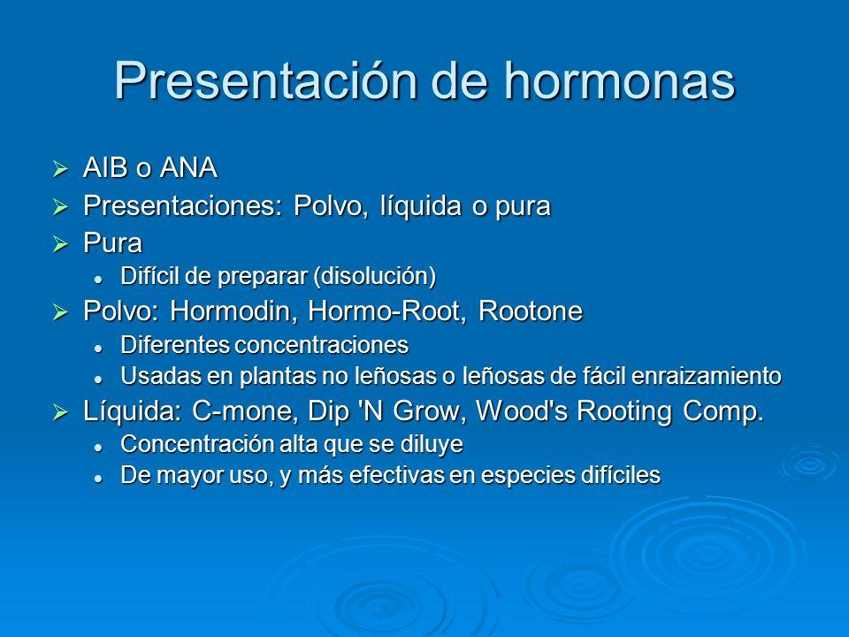 Presentación de hormonas