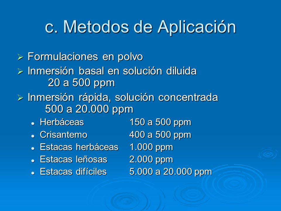 c. Metodos de Aplicación