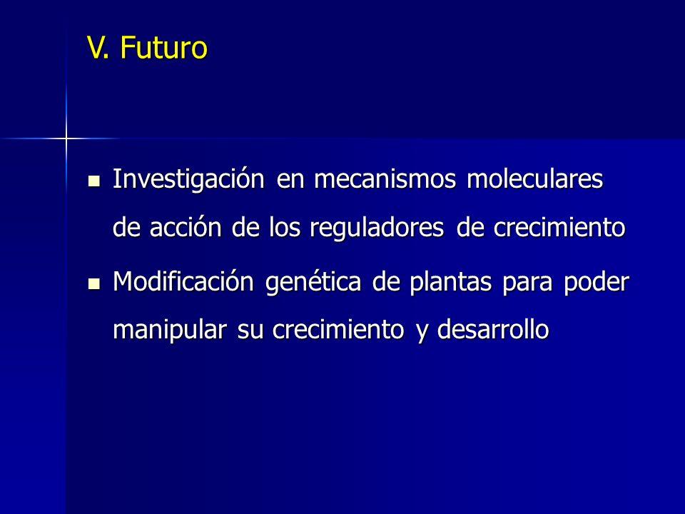 V. Futuro Investigación en mecanismos moleculares de acción de los reguladores de crecimiento.