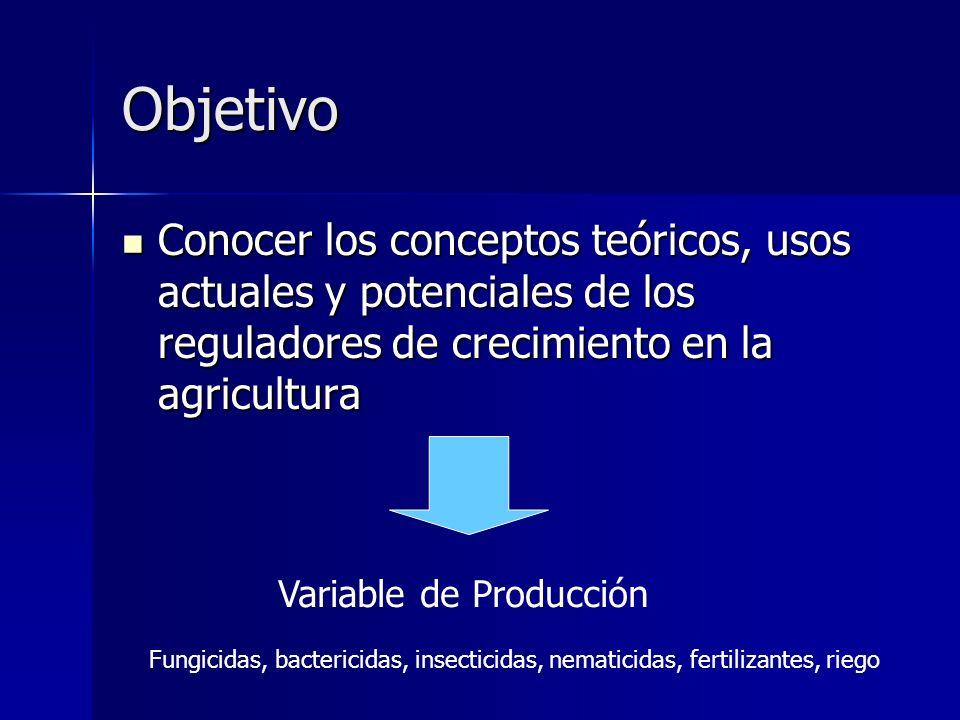 Objetivo Conocer los conceptos teóricos, usos actuales y potenciales de los reguladores de crecimiento en la agricultura.