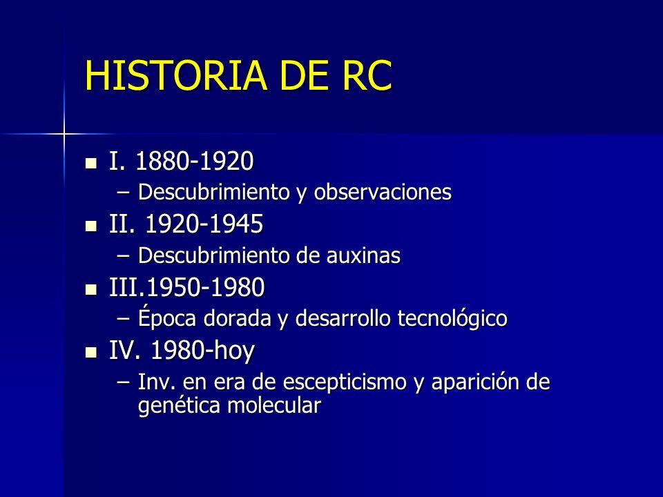 HISTORIA DE RC I. 1880-1920 II. 1920-1945 III.1950-1980 IV. 1980-hoy